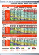 PAG 59 - ESTRUTURAS METALICAS-GRADE DE PISO